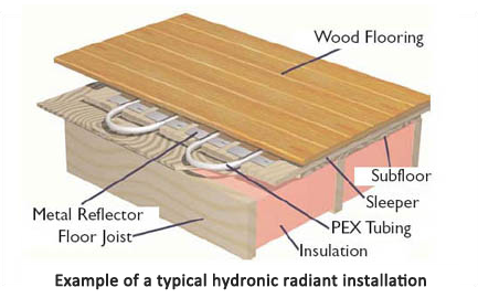Radiant hydronic heating san francisco bay area for Best flooring for hydronic heat
